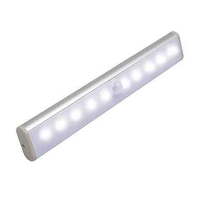 Wall Mount PIR LED Night Lights Human Body Induction Lamp Wardrobe Cabinet Lamp